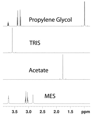 1H NMR spectra of various analytes of interest. The unique chemical shifts and peak multiplicities allow resolution of the signals even when a wide variety of substances are simultaneously present.